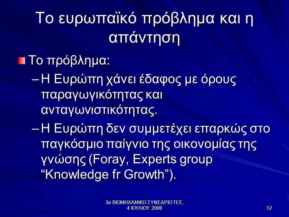 3ο ΒΙΟΜΗΧΑΝΙΚΟ ΣΥΝΕΔΡΙΟ ΤΕΕ, 4 ΙΟΥΛΙΟΥ 2006 12 Το ευρωπαϊκό πρόβλημα και η απάντηση Το πρόβλημα: –Η Ευρώπη χάνει έδαφος με όρους παραγωγικότητας και α