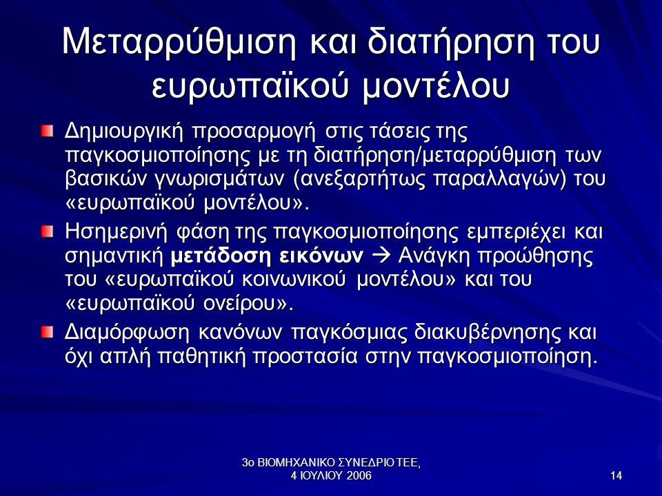 3ο ΒΙΟΜΗΧΑΝΙΚΟ ΣΥΝΕΔΡΙΟ ΤΕΕ, 4 ΙΟΥΛΙΟΥ 2006 14 Μεταρρύθμιση και διατήρηση του ευρωπαϊκού μοντέλου Δημιουργική προσαρμογή στις τάσεις της παγκοσμιοποίησης με τη διατήρηση/μεταρρύθμιση των βασικών γνωρισμάτων (ανεξαρτήτως παραλλαγών) του «ευρωπαϊκού μοντέλου».
