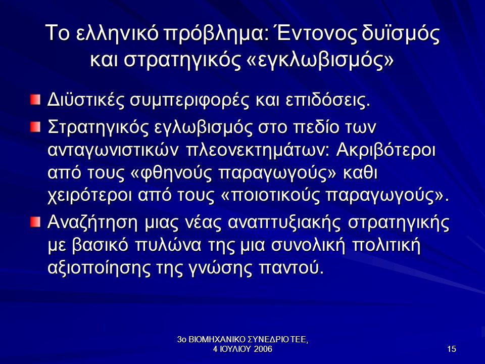 3ο ΒΙΟΜΗΧΑΝΙΚΟ ΣΥΝΕΔΡΙΟ ΤΕΕ, 4 ΙΟΥΛΙΟΥ 2006 15 Το ελληνικό πρόβλημα: Έντονος δυϊσμός και στρατηγικός «εγκλωβισμός» Διϋστικές συμπεριφορές και επιδόσεις.