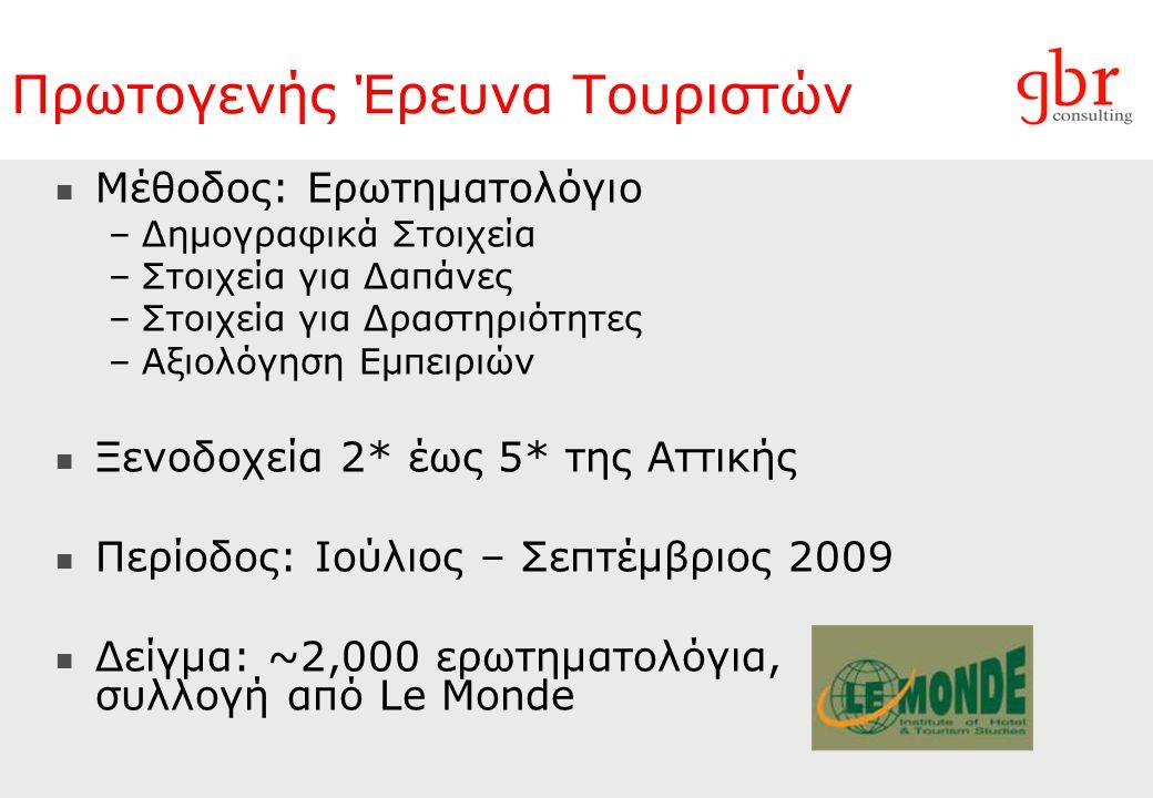 Πρωτογενής Έρευνα Τουριστών Μέθοδος: Ερωτηματολόγιο –Δημογραφικά Στοιχεία –Στοιχεία για Δαπάνες –Στοιχεία για Δραστηριότητες –Αξιολόγηση Εμπειριών Ξενοδοχεία 2* έως 5* της Αττικής Περίοδος: Ιούλιος – Σεπτέμβριος 2009 Δείγμα: ~2,000 ερωτηματολόγια, συλλογή από Le Monde