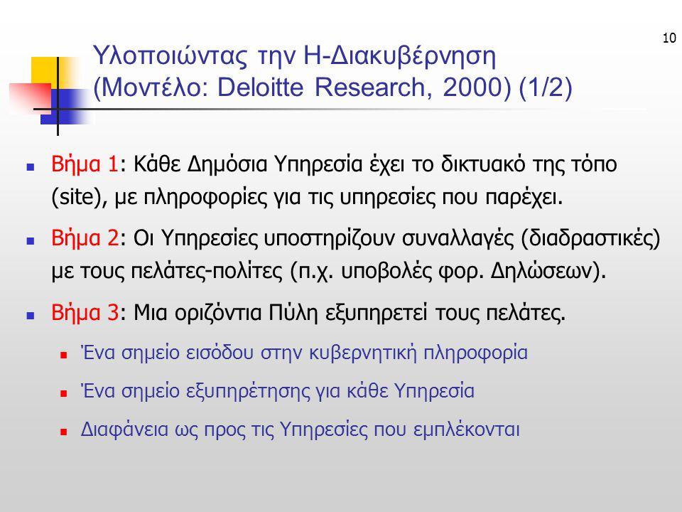 10 Υλοποιώντας την Η-Διακυβέρνηση (Μοντέλο: Deloitte Research, 2000) (1/2) Βήμα 1: Κάθε Δημόσια Υπηρεσία έχει το δικτυακό της τόπο (site), με πληροφορ
