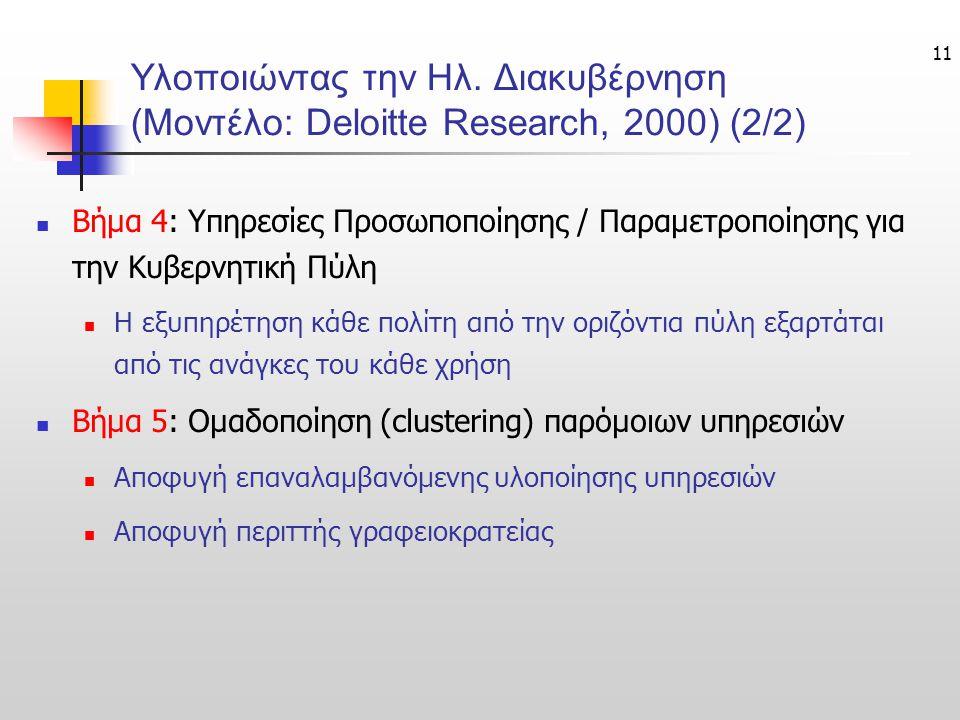 11 Υλοποιώντας την Ηλ. Διακυβέρνηση (Μοντέλο: Deloitte Research, 2000) (2/2) Βήμα 4: Υπηρεσίες Προσωποποίησης / Παραμετροποίησης για την Κυβερνητική Π