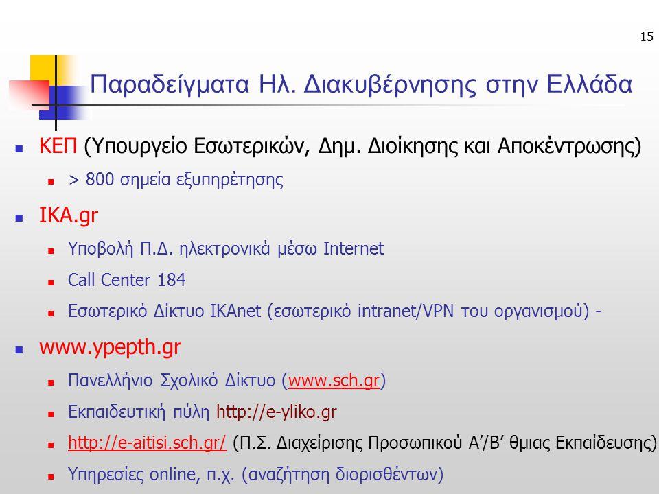 15 Παραδείγματα Ηλ. Διακυβέρνησης στην Ελλάδα ΚΕΠ (Υπουργείο Εσωτερικών, Δημ. Διοίκησης και Αποκέντρωσης) > 800 σημεία εξυπηρέτησης IKA.gr Υποβολή Π.Δ