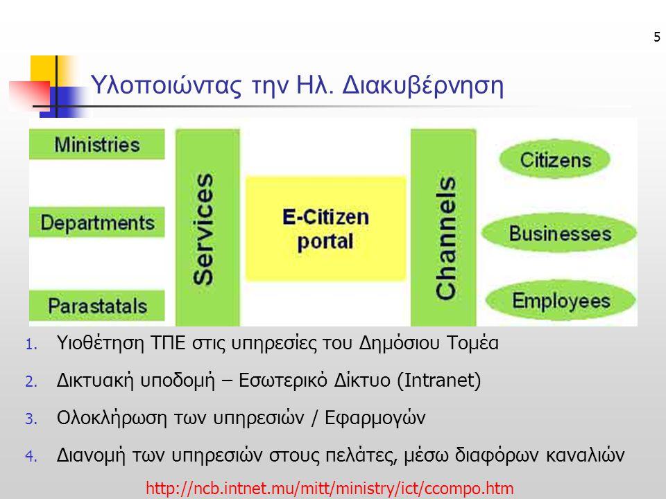5 Υλοποιώντας την Ηλ. Διακυβέρνηση 1. Υιοθέτηση ΤΠΕ στις υπηρεσίες του Δημόσιου Τομέα 2. Δικτυακή υποδομή – Εσωτερικό Δίκτυο (Intranet) 3. Ολοκλήρωση