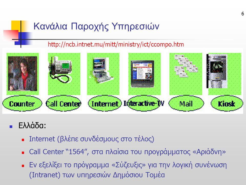 """6 Κανάλια Παροχής Υπηρεσιών Ελλάδα: Internet (βλέπε συνδέσμους στο τέλος) Call Center """"1564"""", στα πλαίσια του προγράμματος «Αριάδνη» Εν εξελίξει το πρ"""