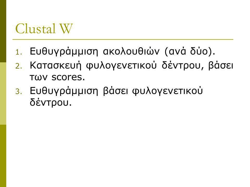 Clustal W 1. Ευθυγράμμιση ακολουθιών (ανά δύο). 2. Κατασκευή φυλογενετικού δέντρου, βάσει των scores. 3. Ευθυγράμμιση βάσει φυλογενετικού δέντρου.