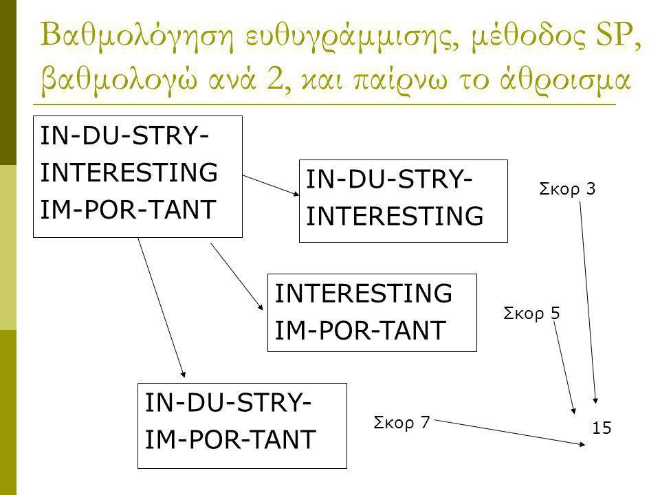 Βαθμολόγηση ευθυγράμμισης, μέθοδος SP, βαθμολογώ ανά 2, και παίρνω το άθροισμα IN-DU-STRY- INTERESTING IM-POR-TANT INTERESTING IM-POR-TANT IN-DU-STRY-