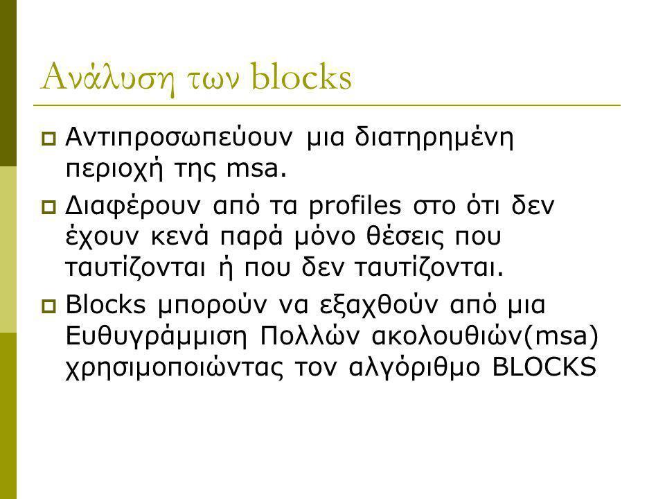 Ανάλυση των blocks  Αντιπροσωπεύουν μια διατηρημένη περιοχή της msa.  Διαφέρουν από τα profiles στο ότι δεν έχουν κενά παρά μόνο θέσεις που ταυτίζον