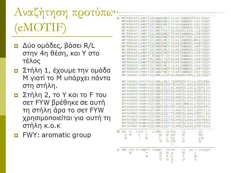 Αναζήτηση προτύπων (eMOTIF)  Δύο ομάδες, βάσει R/L στην 4η θέση, και Y στο τέλος  Στήλη 1, έχουμε την ομάδα Μ γιατί το Μ υπάρχει πάντα στη στήλη. 