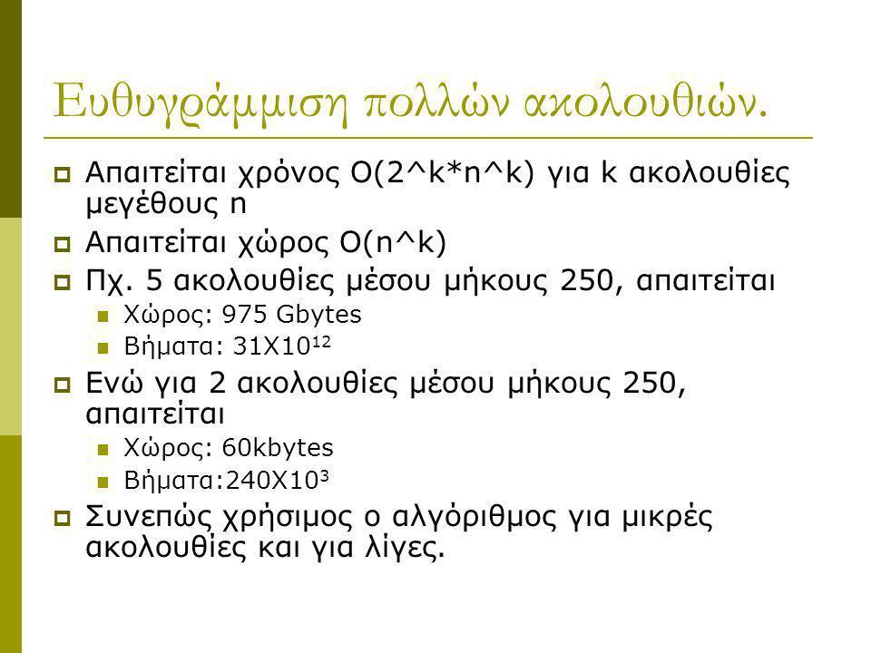 Ευθυγράμμιση πολλών ακολουθιών.  Απαιτείται χρόνος Ο(2^k*n^k) για k ακολουθίες μεγέθους n  Aπαιτείται χώρος O(n^k)  Πχ. 5 ακολουθίες μέσου μήκους 2