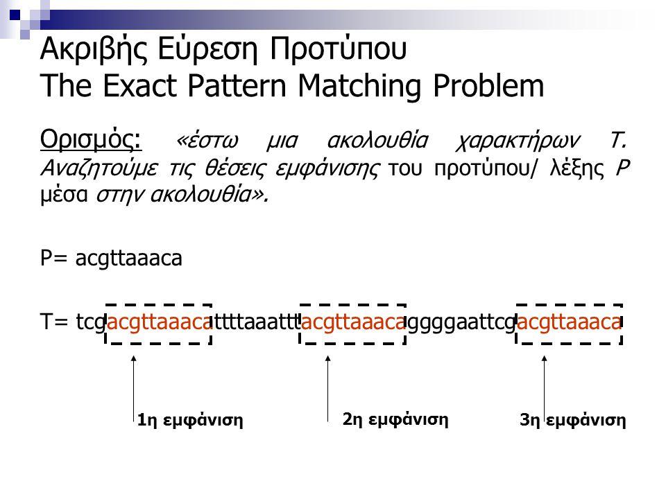 Ακριβής Εύρεση Προτύπου The Exact Pattern Matching Problem Ορισμός: «έστω μια ακολουθία χαρακτήρων T. Αναζητούμε τις θέσεις εμφάνισης του προτύπου/ λέ
