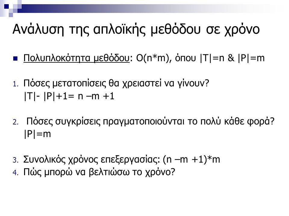 Ανάλυση της απλοϊκής μεθόδου σε χρόνο Πολυπλοκότητα μεθόδου: Ο(n*m), όπου |T|=n & |P|=m 1. Πόσες μετατοπίσεις θα χρειαστεί να γίνουν? |T|- |P|+1= n –m
