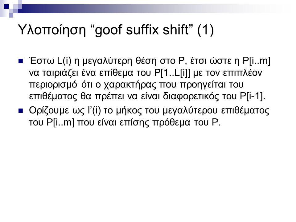 """Υλοποίηση """"goof suffix shift"""" (1) Έστω L(i) η μεγαλύτερη θέση στο P, έτσι ώστε η P[i..m] να ταιριάζει ένα επίθεμα του P[1..L[i]] με τον επιπλέον περιο"""