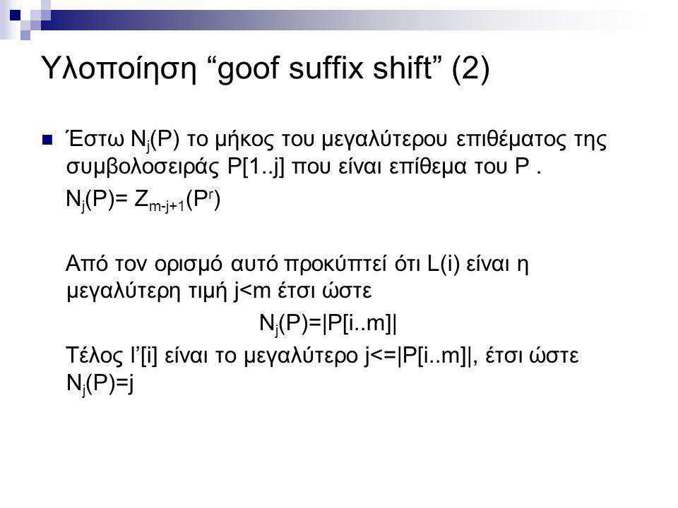 """Υλοποίηση """"goof suffix shift"""" (2) Έστω N j (P) το μήκος του μεγαλύτερου επιθέματος της συμβολοσειράς P[1..j] που είναι επίθεμα του P. N j (P)= Z m-j+1"""