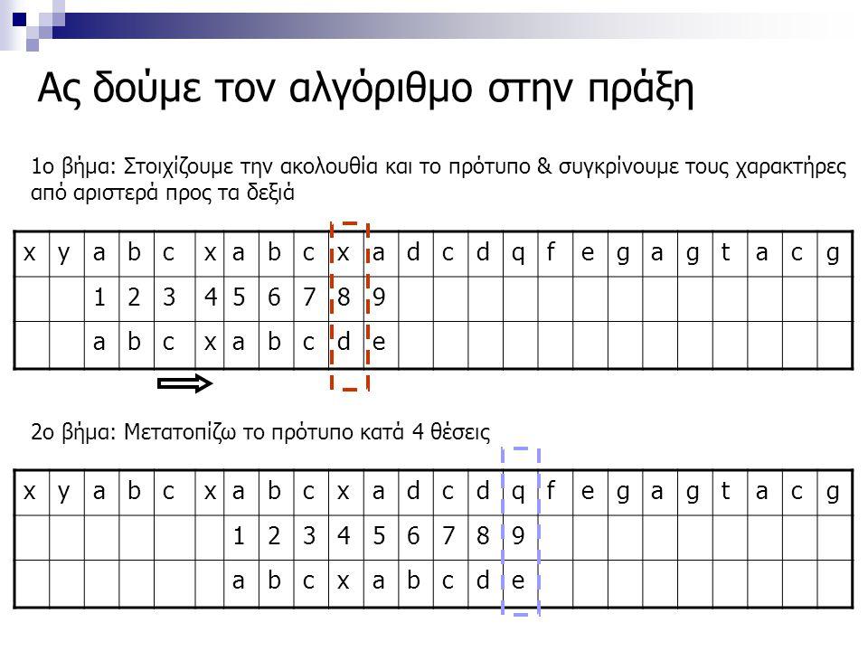 Ας δούμε τον αλγόριθμο στην πράξη xyabcxabcxadcdqfegagtacg 123456789 abcxabcde 1ο βήμα: Στοιχίζουμε την ακολουθία και το πρότυπο & συγκρίνουμε τους χα