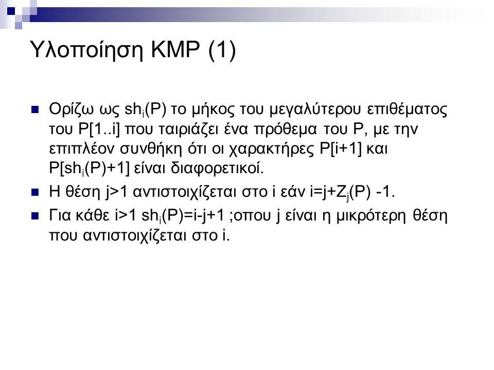Υλοποίηση KMP (1) Ορίζω ως sh i (P) το μήκος του μεγαλύτερου επιθέματος του P[1..i] που ταιριάζει ένα πρόθεμα του P, με την επιπλέον συνθήκη ότι οι χα