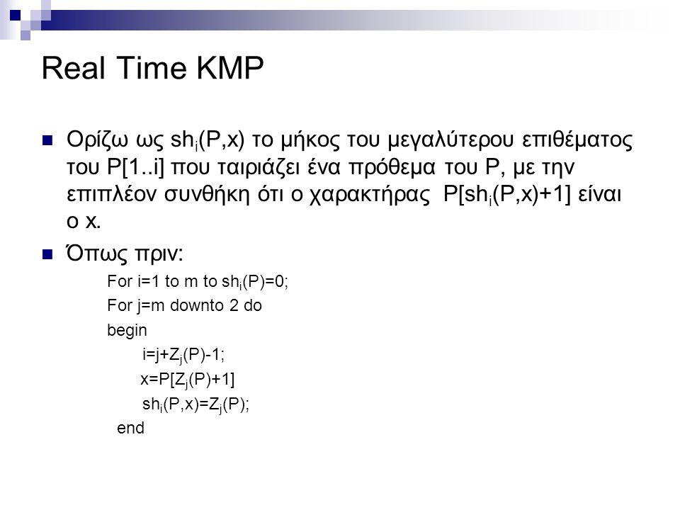 Real Time KMP Ορίζω ως sh i (P,x) το μήκος του μεγαλύτερου επιθέματος του P[1..i] που ταιριάζει ένα πρόθεμα του P, με την επιπλέον συνθήκη ότι ο χαρακ