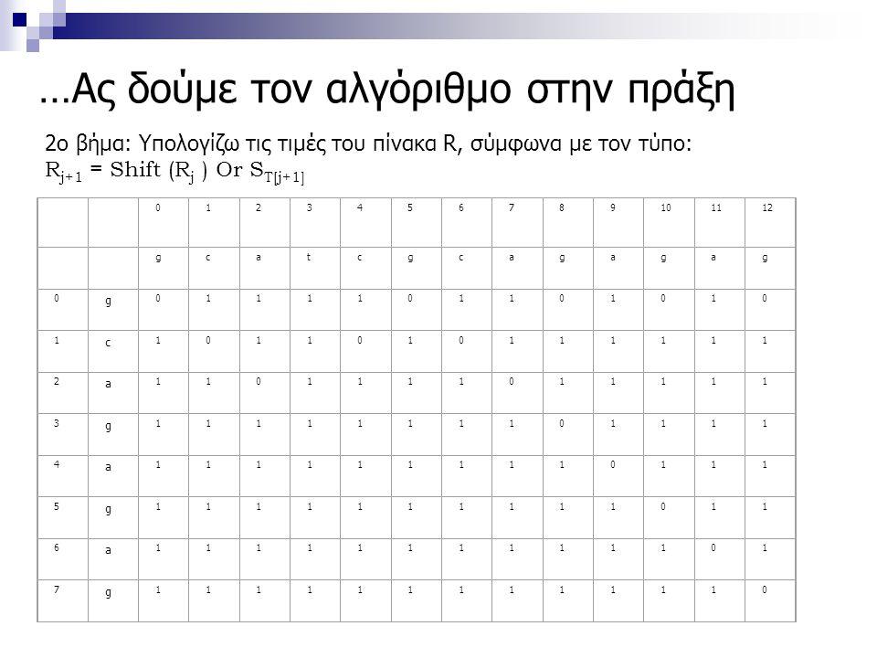 …Ας δούμε τον αλγόριθμο στην πράξη 2ο βήμα: Υπολογίζω τις τιμές του πίνακα R, σύμφωνα με τον τύπο: R j+1 = Shift (R j ) Or S Τ[j+1] 0123456789101112 g