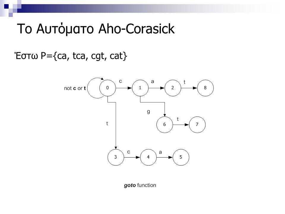Το Αυτόματο Aho-Corasick Έστω Ρ={ca, tca, cgt, cat}