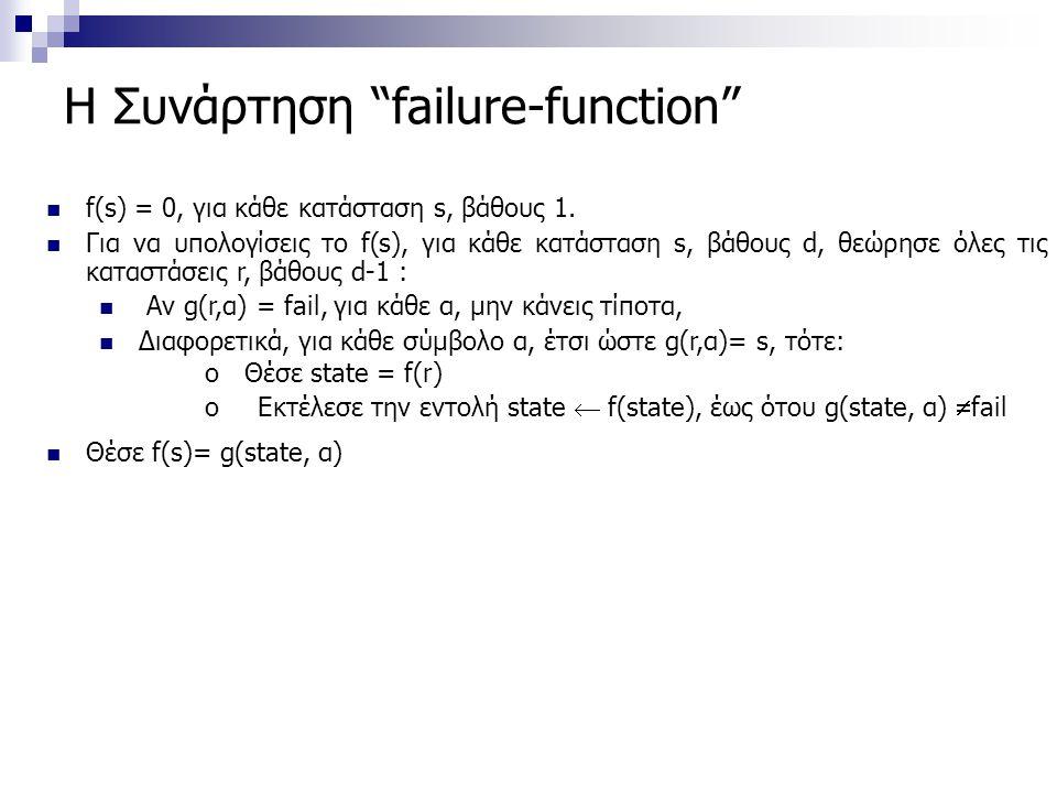 """Η Συνάρτηση """"failure-function"""" f(s) = 0, για κάθε κατάσταση s, βάθους 1. Για να υπολογίσεις το f(s), για κάθε κατάσταση s, βάθους d, θεώρησε όλες τις"""