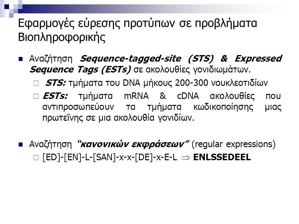 Εφαρμογές εύρεσης προτύπων σε προβλήματα Βιοπληροφορικής Αναζήτηση Sequence-tagged-site (STS) & Expressed Sequence Tags (ESTs) σε ακολουθίες γονιδιωμά