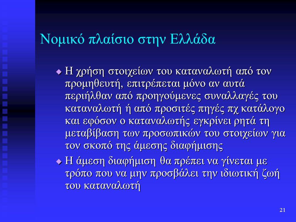 20 Νομικό πλαίσιο στην Ελλάδα Νόμος υπ' αριθμ.