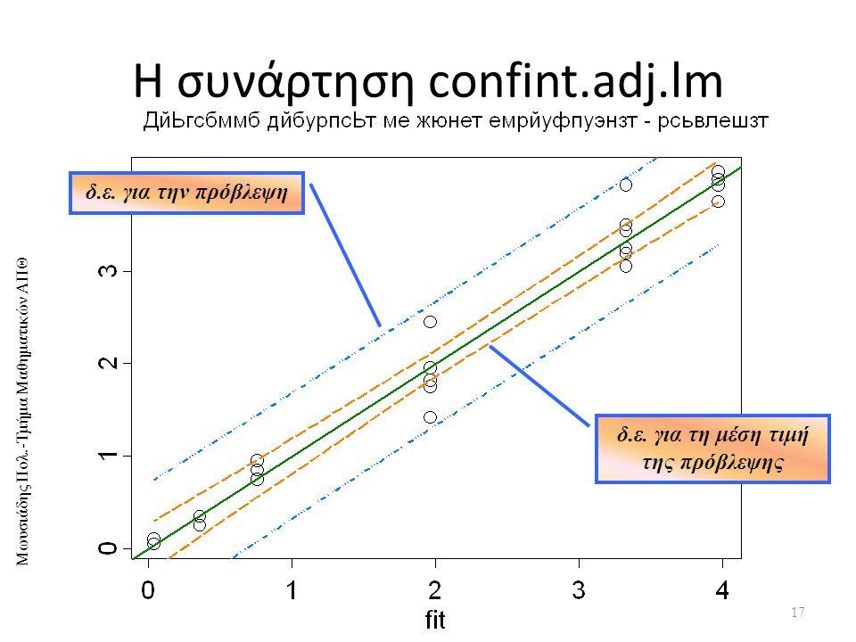 Μωυσιάδης Πολ.-Τμήμα Μαθηματικών ΑΠΘ Η συνάρτηση confint.adj.lm 17 δ.ε.