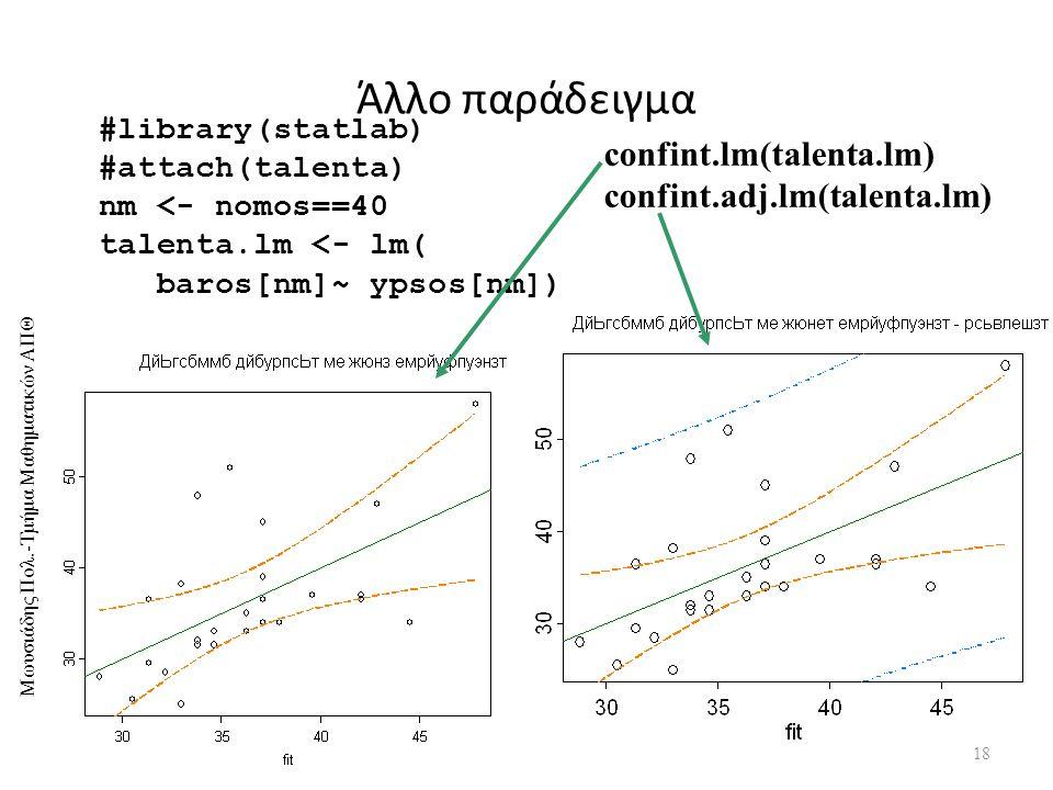 Μωυσιάδης Πολ.-Τμήμα Μαθηματικών ΑΠΘ Άλλο παράδειγμα 18 confint.lm(talenta.lm) confint.adj.lm(talenta.lm) #library(statlab) #attach(talenta) nm <- nomos==40 talenta.lm <- lm( baros[nm]~ ypsos[nm])