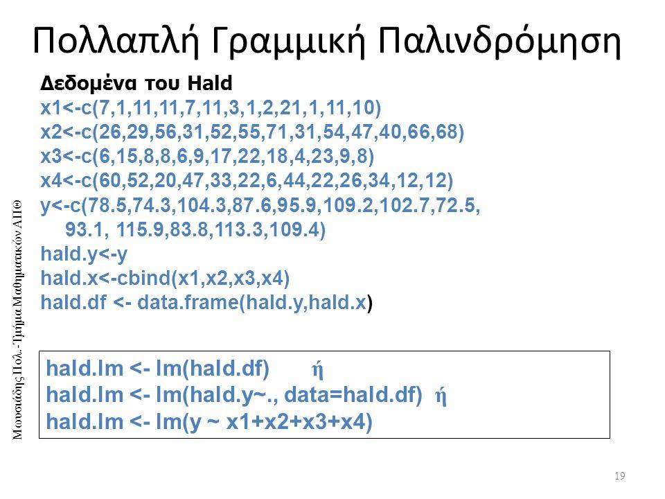 Μωυσιάδης Πολ.-Τμήμα Μαθηματικών ΑΠΘ Πολλαπλή Γραμμική Παλινδρόμηση 19 Δεδομένα του Hald x1<-c(7,1,11,11,7,11,3,1,2,21,1,11,10) x2<-c(26,29,56,31,52,55,71,31,54,47,40,66,68) x3<-c(6,15,8,8,6,9,17,22,18,4,23,9,8) x4<-c(60,52,20,47,33,22,6,44,22,26,34,12,12) y<-c(78.5,74.3,104.3,87.6,95.9,109.2,102.7,72.5, 93.1, 115.9,83.8,113.3,109.4) hald.y<-y hald.x<-cbind(x1,x2,x3,x4) hald.df <- data.frame(hald.y,hald.x) hald.lm <- lm(hald.df) ή hald.lm <- lm(hald.y~., data=hald.df) ή hald.lm <- lm(y ~ x1+x2+x3+x4)