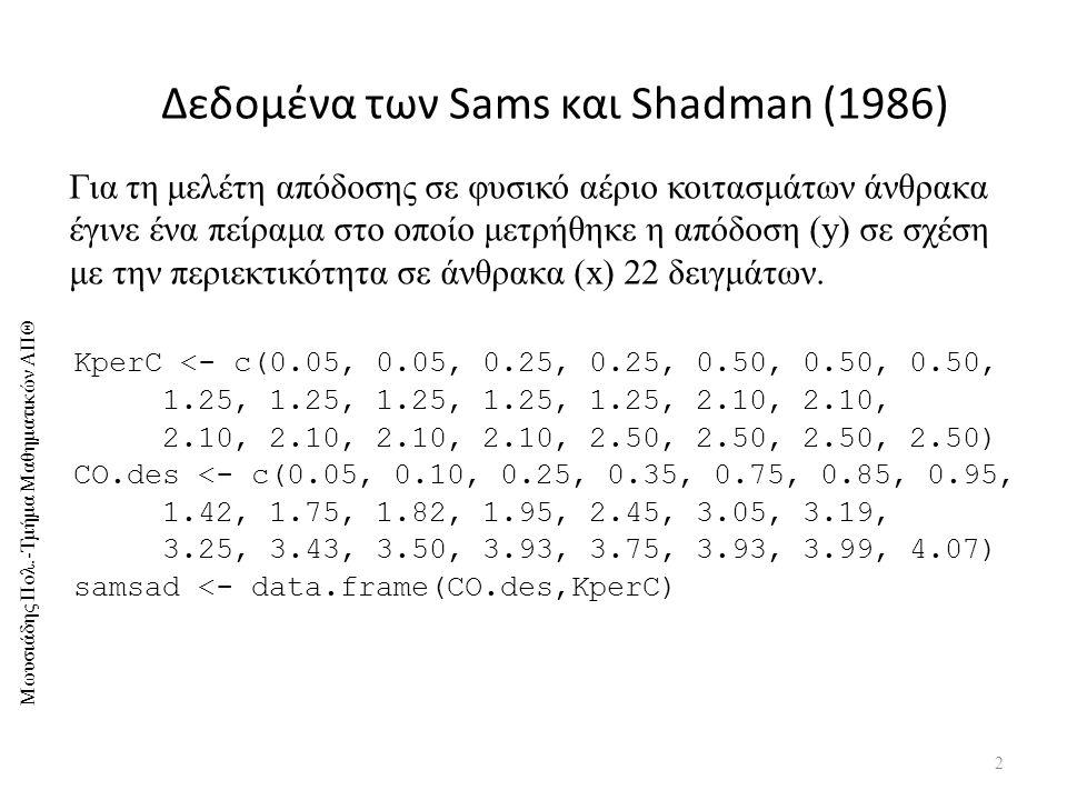 Μωυσιάδης Πολ.-Τμήμα Μαθηματικών ΑΠΘ Δεδομένα των Sams και Shadman (1986) 2 KperC <- c(0.05, 0.05, 0.25, 0.25, 0.50, 0.50, 0.50, 1.25, 1.25, 1.25, 1.25, 1.25, 2.10, 2.10, 2.10, 2.10, 2.10, 2.10, 2.50, 2.50, 2.50, 2.50) CO.des <- c(0.05, 0.10, 0.25, 0.35, 0.75, 0.85, 0.95, 1.42, 1.75, 1.82, 1.95, 2.45, 3.05, 3.19, 3.25, 3.43, 3.50, 3.93, 3.75, 3.93, 3.99, 4.07) samsad <- data.frame(CO.des,KperC) Για τη μελέτη απόδοσης σε φυσικό αέριο κοιτασμάτων άνθρακα έγινε ένα πείραμα στο οποίο μετρήθηκε η απόδοση (y) σε σχέση με την περιεκτικότητα σε άνθρακα (x) 22 δειγμάτων.