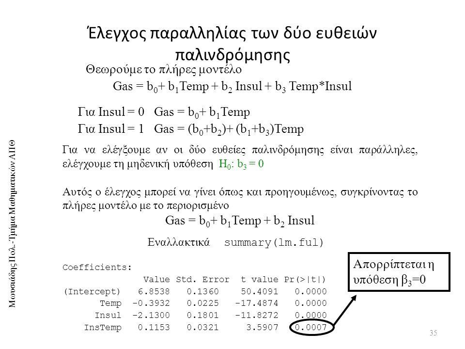 Μωυσιάδης Πολ.-Τμήμα Μαθηματικών ΑΠΘ Έλεγχος παραλληλίας των δύο ευθειών παλινδρόμησης 35 Θεωρούμε το πλήρες μοντέλο Gas = b 0 + b 1 Temp + b 2 Insul + b 3 Temp*Insul Για Insul = 0 Gas = b 0 + b 1 Temp Για Insul = 1 Gas = (b 0 +b 2 )+ (b 1 +b 3 )Temp Για να ελέγξουμε αν οι δύο ευθείες παλινδρόμησης είναι παράλληλες, ελέγχουμε τη μηδενική υπόθεση Η 0 : b 3 = 0 Αυτός ο έλεγχος μπορεί να γίνει όπως και προηγουμένως, συγκρίνοντας το πλήρες μοντέλο με το περιορισμένο Gas = b 0 + b 1 Temp + b 2 Insul Coefficients: Value Std.