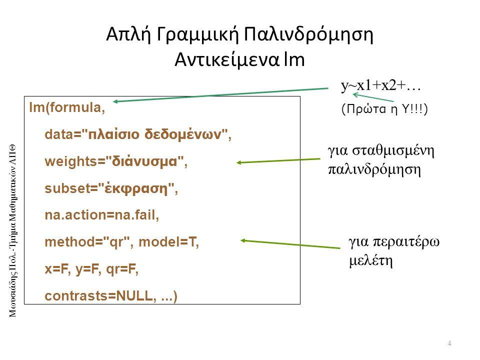 Μωυσιάδης Πολ.-Τμήμα Μαθηματικών ΑΠΘ Πρόβλεψη με την predict 15 yhat <- fitted(samsad.lm) eres <- CO.des-yhat ; sum(eres^2) 1.223946 samsad.newx <- data.frame(KperC=c(1,1.5,2,3)) samsad.newx predict(samsad.lm, samsad.newx) predict(samsad.lm, samsad.newx,se.fit=T) $upper: 1 2 3 4 1.73079 2.517584 3.349923 5.084764 $fit: 1 2 3 4 1.565089 2.366656 3.168222 4.771355 $lower: 1 2 3 4 1.399388 2.215727 2.986521 4.457946 $fit: 1 2 3 4 1.565089 2.366656 3.168222 4.771355 $se.fit: 1 2 3 4 0.058236 0.053044 0.063860 0.110148 $residual.scale: [1] 0.2473809 $df: [1] 20 δ.ε.