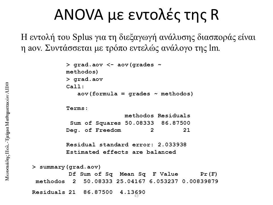 Μωυσιάδης Πολ.-Τμήμα Μαθηματικών ΑΠΘ 43 ANOVA με εντολές της R H εντολή του Splus για τη διεξαγωγή ανάλυσης διασποράς είναι η aov.
