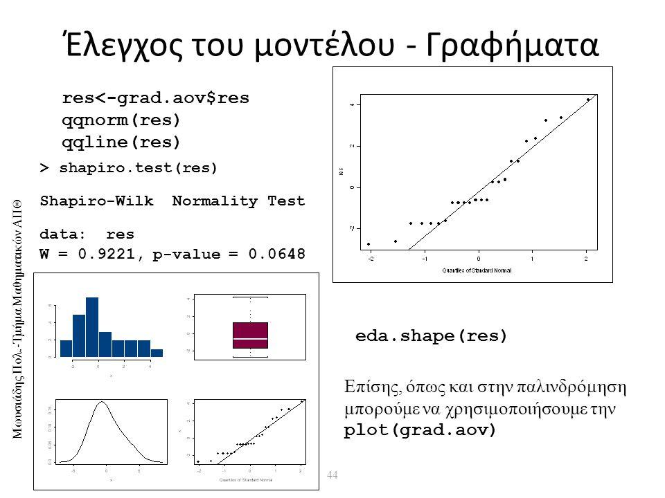 Μωυσιάδης Πολ.-Τμήμα Μαθηματικών ΑΠΘ 44 Έλεγχος του μοντέλου - Γραφήματα res<-grad.aov$res qqnorm(res) qqline(res) > shapiro.test(res) Shapiro-Wilk Normality Test data: res W = 0.9221, p-value = 0.0648 eda.shape(res) Επίσης, όπως και στην παλινδρόμηση μπορούμε να χρησιμοποιήσουμε την plot(grad.aov)
