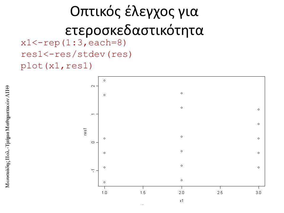 Μωυσιάδης Πολ.-Τμήμα Μαθηματικών ΑΠΘ Οπτικός έλεγχος για ετεροσκεδαστικότητα 45 x1<-rep(1:3,each=8) res1<-res/stdev(res) plot(x1,res1)