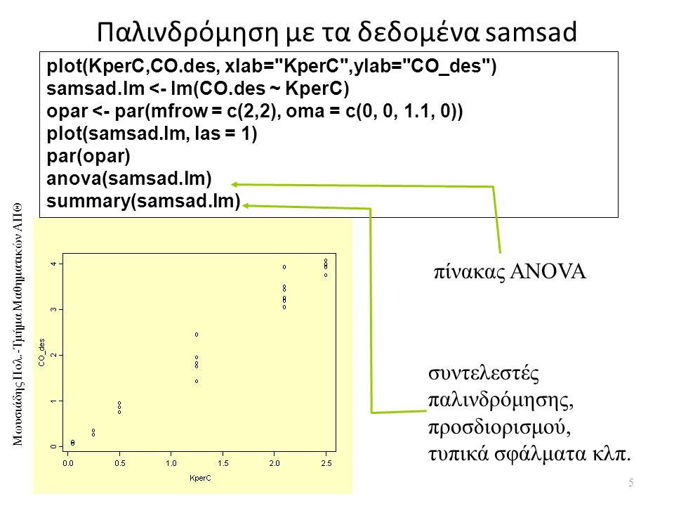 Μωυσιάδης Πολ.-Τμήμα Μαθηματικών ΑΠΘ Τα βήματα της γραμμικής παλινδρόμησης αναλυτικά (1/2) 6 x <- KperC y <- CO.des X <- cbind(1,x) Σχηματισμός του πίνακα σχεδιασμού X XtX <- t(X) %*% X Υπολογισμός του πίνακα Χ΄Χ XtXin <- solve(XtX) XtXin Υπολογισμός του πίνακα (Χ΄Χ) -1 XtY <- t(X) %*% y Υπολογισμός του πίνακα Χ΄Y bhat <- XtXin %*% XtY Εκτίμηση συντελεστών παλινδρόμησης n <- length(x) Το πλήθος παρατηρήσεων YtY <- sum(y^2) Το άθροισμα τετραγώνων Y΄Y sY1 <- (sum(y))^2/n Το άθροισμα τετραγώνων (Y΄1) 2 /n ssr <- t(bhat) %*% XtY - sY1 Το άθροισμα τετραγώνων SSR