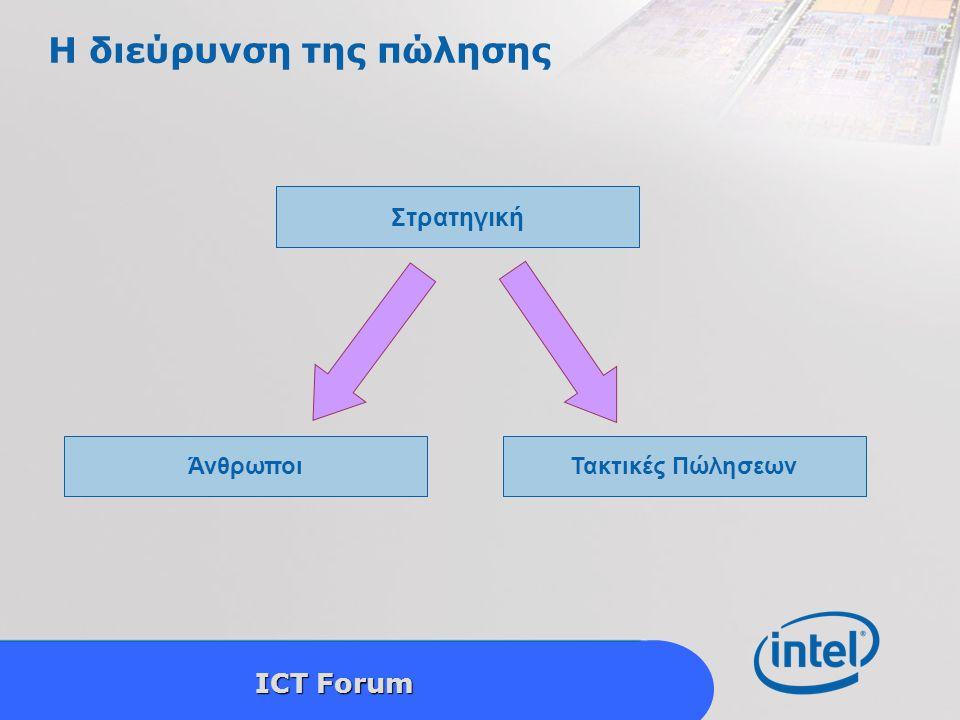 Intel Confidential 3 ICT Forum Τακτικές Πωλήσεων (για μέλη καναλιού μεταπωλητών Intel) Οδηγοί σωστής πώλησηςΟδηγοί sell-up & cross-sell