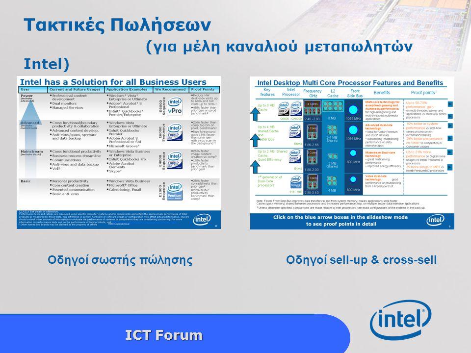 Intel Confidential 14 ICT Forum Copyright © 2006 Intel Corporation.