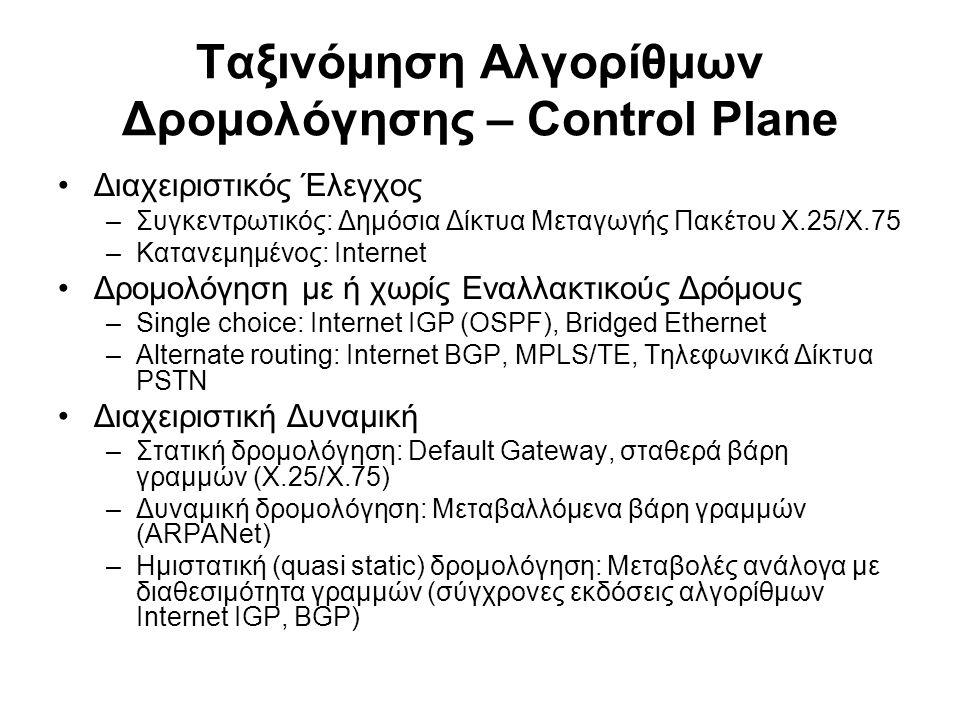 Ταξινόμηση Αλγορίθμων Δρομολόγησης – Control Plane Διαχειριστικός Έλεγχος –Συγκεντρωτικός: Δημόσια Δίκτυα Μεταγωγής Πακέτου Χ.25/Χ.75 –Κατανεμημένος: