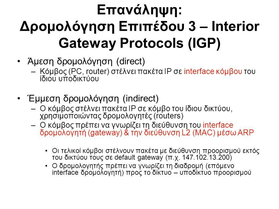Επανάληψη: Πίνακας δρομολόγησης σε Host (host routing table) Εγγραφές του τύπου (N, R) –N: Δίκτυο προορισμού –R: Επόμενο interface δρομολογητή (gateway) Host routing table σε λειτουργικό Windows από το μηχάνημα με IP 147.102.13.32 > netstat -nr Routing Table: Network Destination Netmask Gateway Interface Metric 0.0.0.0 0.0.0.0 147.102.13.200 147.102.13.32 20 127.0.0.0 255.0.0.0 127.0.0.1 127.0.0.1 1 147.102.13.0 255.255.255.0 147.102.13.32 147.102.13.32 20 147.102.13.32 255.255.255.255 127.0.0.1 127.0.0.1 20 147.102.255.255 255.255.255.255 147.102.13.32 147.102.13.32 20 224.0.0.0 240.0.0.0 147.102.13.32 147.102.13.32 20 Local host: 127.0.0.0 (π.χ.
