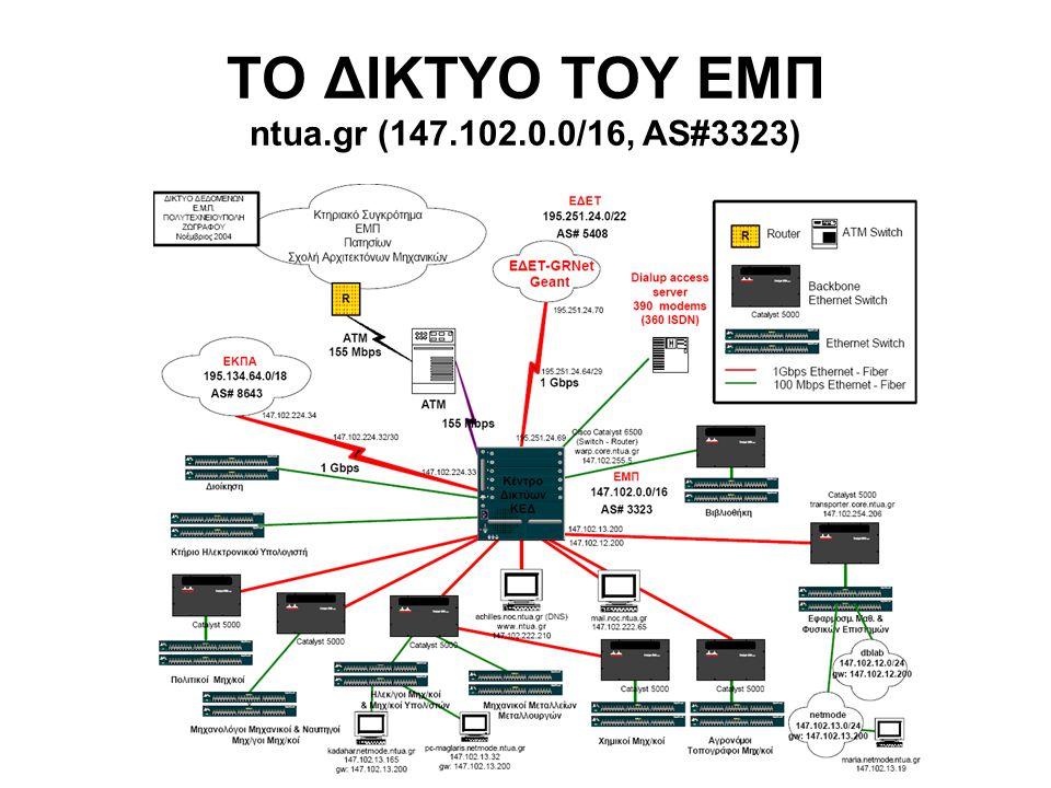 Επανάληψη: Αλγόριθμοι Δρομολόγησης Επιπέδου 3 (IP) DV: Distance Vector (αλγόριθμος Bellman-Ford) –IGP: RIP (Routing Information Protocol) –EGP: BGP (Border Gateway Protocol) LS: Link State (αλγόριθμος Dijkstra) –IGP: OSPF (Open Shortest Path First) Στον κορμό Αυτόνομου Δικτύου (Core of an Autonomous System, AS): Link State Data Base + αλγόριθμος Dijkstra Κόστος γραμμών δικτύου: Ανάλογα με την ταχύτητα ή οριζόμενα από τον Διαχειριστή Ανανέωση κόστους γραμμών: κάθε 240 sec (default) ή λόγω μεταβολής κατάστασης Στα περιφερειακά υποδίκτυα (stub areas): Default G/W
