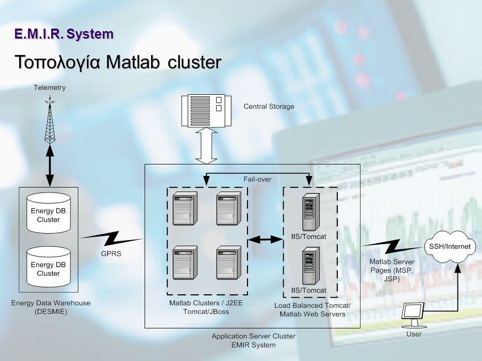 E.M.I.R. System Τοπολογία Matlab cluster