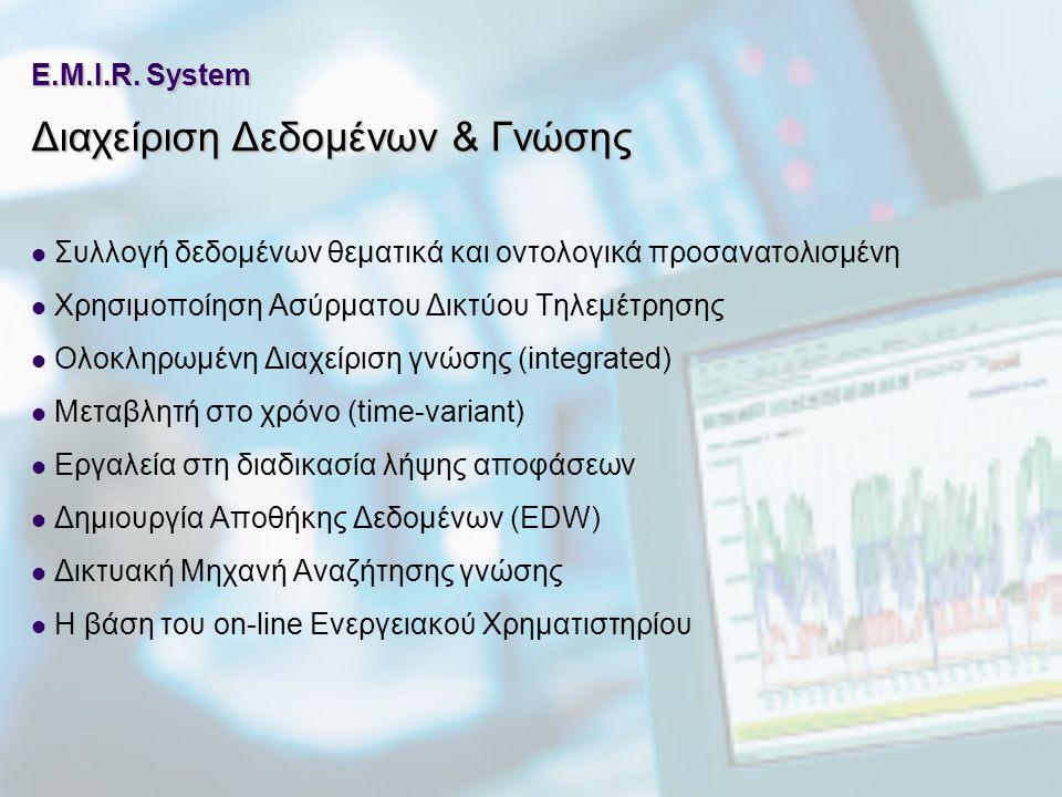 E.M.I.R. System Matlab Server Pages (MSP)
