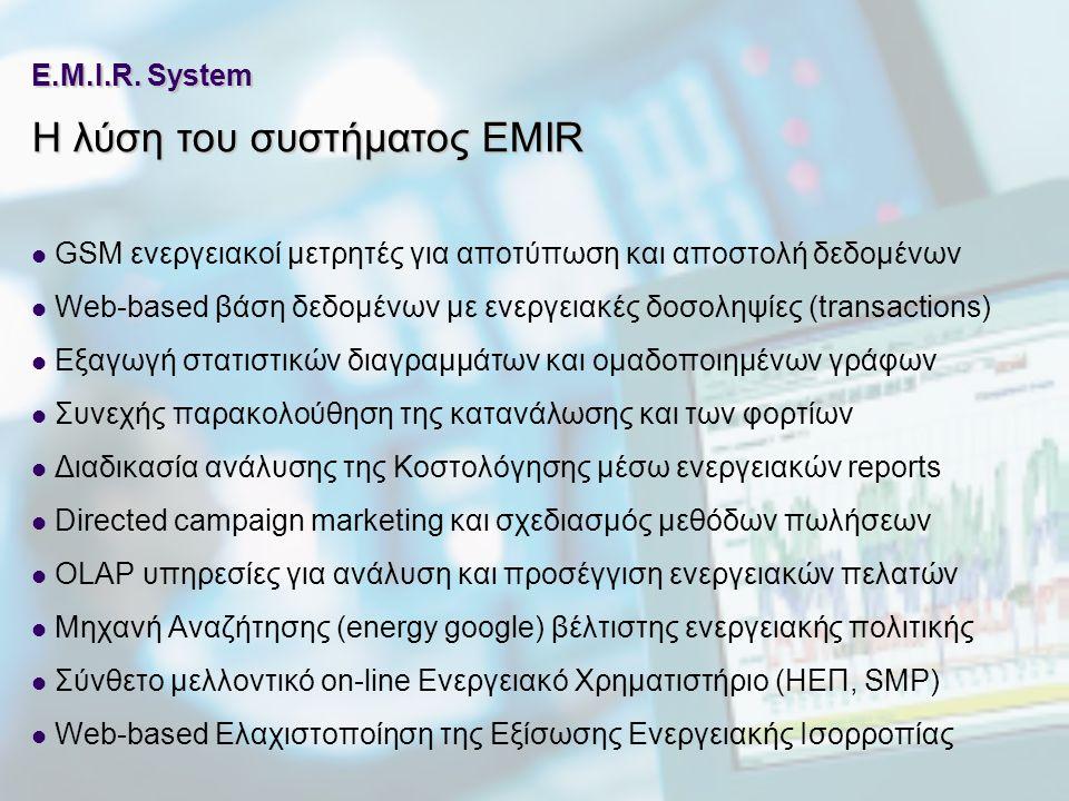 E.M.I.R.