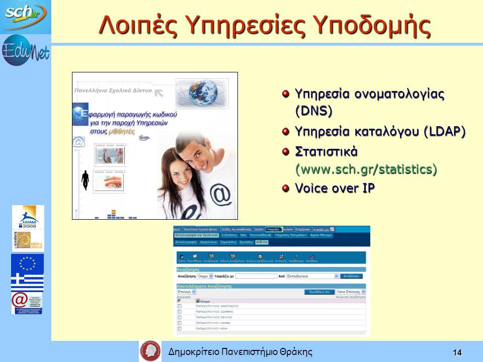 Δημοκρίτειο Πανεπιστήμιο Θράκης 14 Λοιπές Υπηρεσίες Υποδομής Υπηρεσία ονοματολογίας (DNS) Υπηρεσία καταλόγου (LDAP) Στατιστικά (www.sch.gr/statistics) Voice over IP