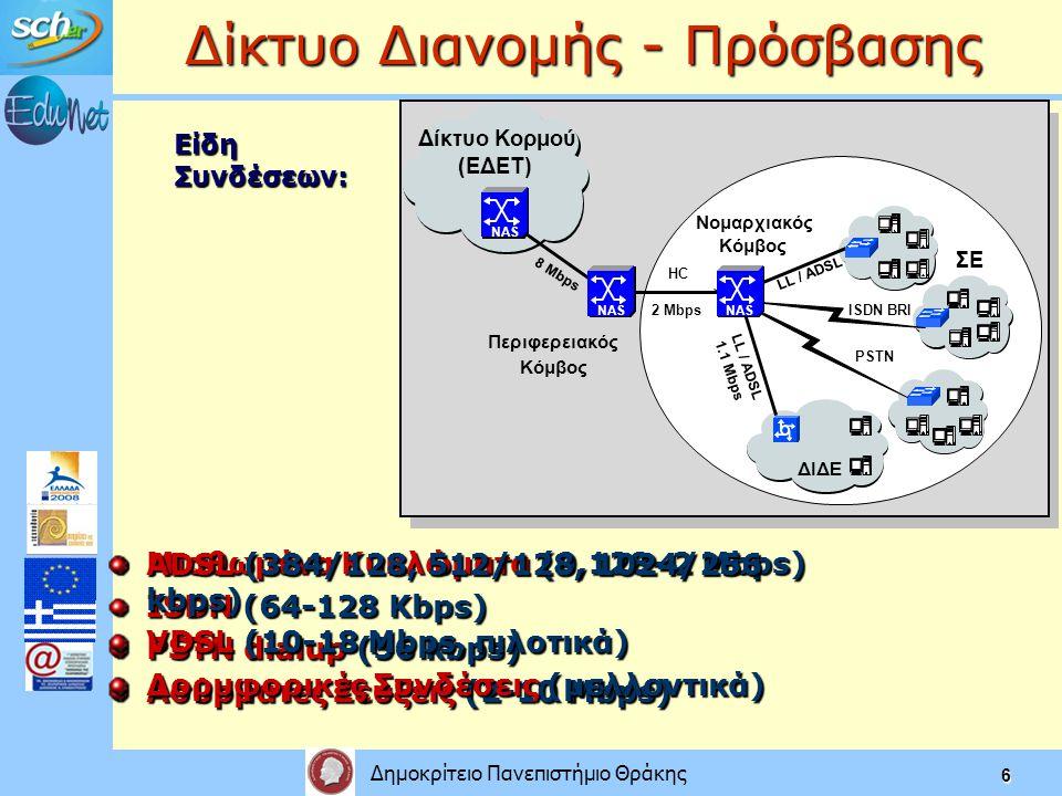 Δημοκρίτειο Πανεπιστήμιο Θράκης 6 Δίκτυο Διανομής - Πρόσβασης Μισθωμένα Κυκλώματα (0,128–2 Mbps) ISDN (64-128 Kbps) PSTN dialup (56 kbps) Ασύρματες Ζεύξεις (2-10 Mbps) Είδη Συνδέσεων: ADSL (384/128, 512/128, 1024/256 kbps) VDSL (10-18 Mbps, πιλοτικά) Δορυφορικές Συνδέσεις (μελλοντικά)