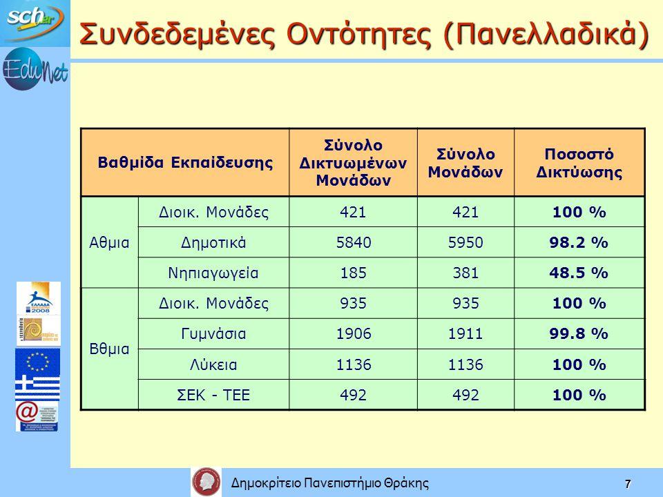 Δημοκρίτειο Πανεπιστήμιο Θράκης 7 Συνδεδεμένες Οντότητες (Πανελλαδικά) Βαθμίδα Εκπαίδευσης Σύνολο Δικτυωμένων Μονάδων Σύνολο Μονάδων Ποσοστό Δικτύωσης Αθμια Διοικ.