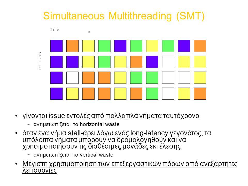 Simultaneous Multithreading (SMT) γίνονται issue εντολές από πολλαπλά νήματα ταυτόχρονα – αντιμετωπίζεται το horizontal waste όταν ένα νήμα stall-άρει λόγω ενός long-latency γεγονότος, τα υπόλοιπα νήματα μπορούν να δρομολογηθούν και να χρησιμοποιήσουν τις διαθέσιμες μονάδες εκτέλεσης – αντιμετωπίζεται το vertical waste Μέγιστη χρησιμοποίηση των επεξεργαστικών πόρων από ανεξάρτητες λειτουργίες