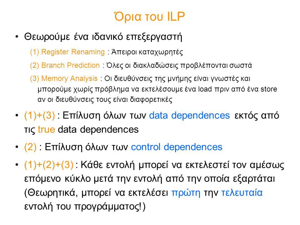 Όρια του ILP Θεωρούμε ένα ιδανικό επεξεργαστή (1) Register Renaming : Άπειροι καταχωρητές (2) Branch Prediction : Όλες οι διακλαδώσεις προβλέπονται σωστά (3) Memory Analysis : Οι διευθύνσεις της μνήμης είναι γνωστές και μπορούμε χωρίς πρόβλημα να εκτελέσουμε ένα load πριν από ένα store αν οι διευθύνσεις τους είναι διαφορετικές (1)+(3) : Επίλυση όλων των data dependences εκτός από τις true data dependences (2) : Eπίλυση όλων των control dependences (1)+(2)+(3) : Κάθε εντολή μπορεί να εκτελεστεί τον αμέσως επόμενο κύκλο μετά την εντολή από την οποία εξαρτάται (Θεωρητικά, μπορεί να εκτελέσει πρώτη την τελευταία εντολή του προγράμματος!)