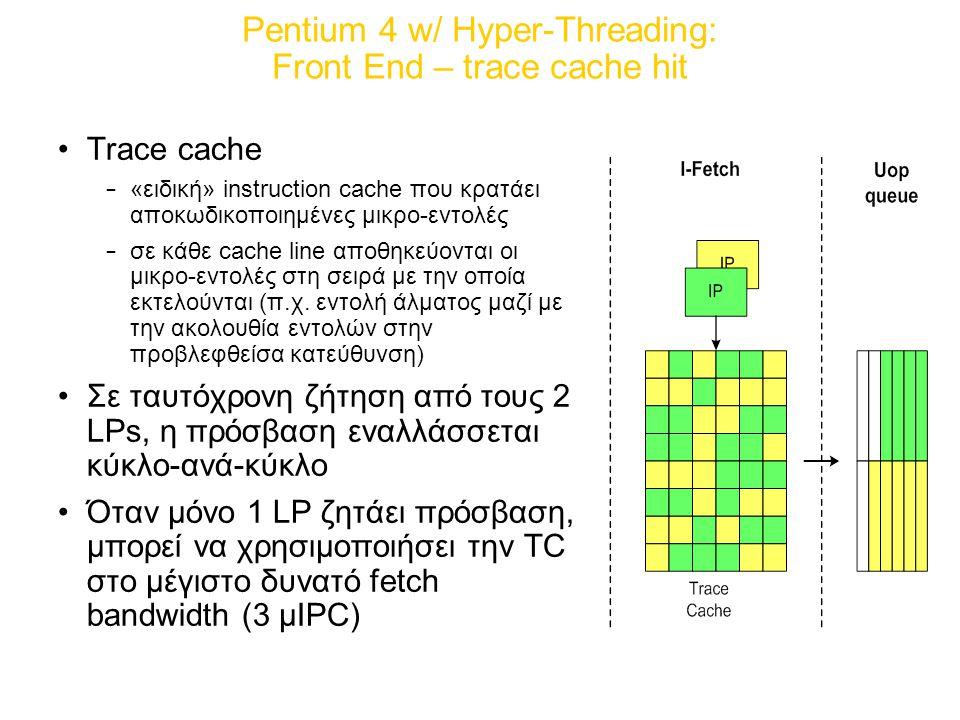 Pentium 4 w/ Hyper-Threading: Front End – trace cache hit Trace cache – «ειδική» instruction cache που κρατάει αποκωδικοποιημένες μικρο-εντολές – σε κάθε cache line αποθηκεύονται οι μικρο-εντολές στη σειρά με την οποία εκτελούνται (π.χ.